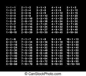 Multiplication Table on Black School Blackboard. Vector...