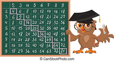 Multiplication table on chalkboard. Owl teacher shows Pythagoras table