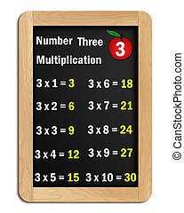 multiplication tables of number three