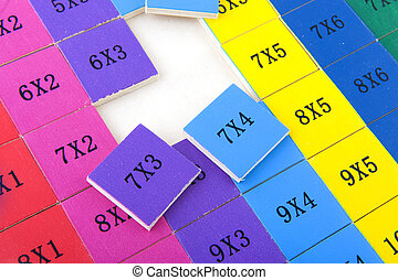 multiply at school in the primary classroom