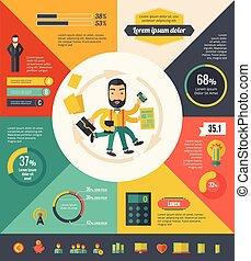 multitâche, infographic, éléments