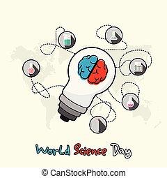 mundo ciência, dia