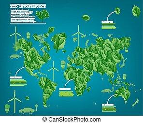 mundo, ecologia, infographics