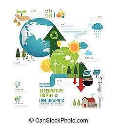 mundo, infographic, energía, iconos, concepto, eco