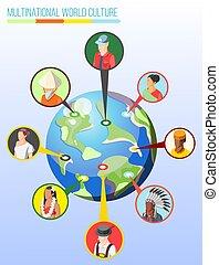 mundo, multinacional, cultura, diseño, concepto