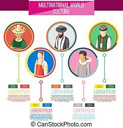 mundo, multinacional, cultura, infographics