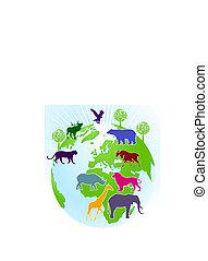 mundo, zoo