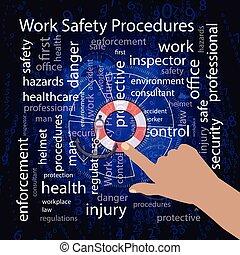 munka, biztonság, folyamat, concept., vektor