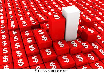muovendosi, dollaro, grafico