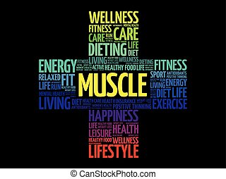 Muscle word cloud, health cross concept
