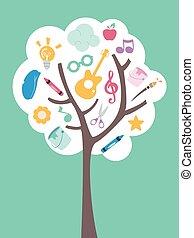 Music Arts Education Tree