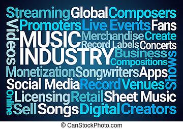 Music Industry Word Cloud