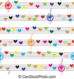 Music note sound texture