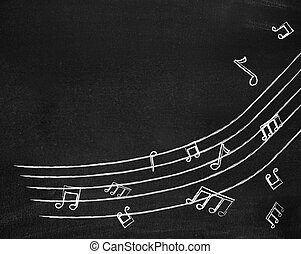 Music notes on blackboard