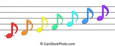 Music of rainbow