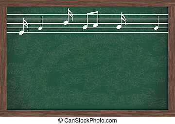 Music School Days - Music notes drawn on a chalkboard with...