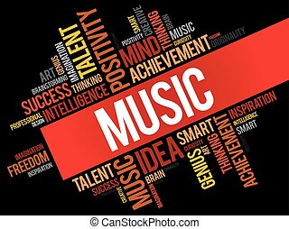 MUSIC word cloud, concept presentation background