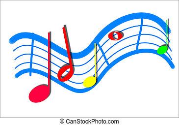 musical, aduela, com, notas