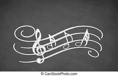 Musical Black board - Musical notes - made with white chalk ...
