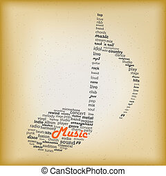 Musical concept word collage