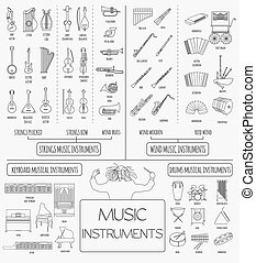 Musical instruments infographic - Musical instruments...