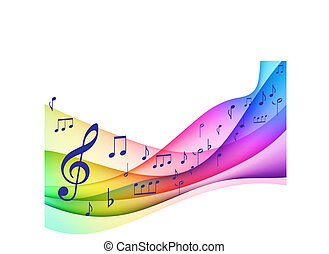 Musical Notes on Wave Color Spectrum