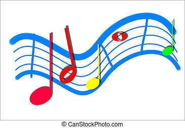 Brightly colored musical stave with various notes also brightly colored. plain background
