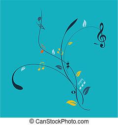 musik antecknar