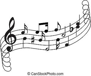 musikalischer personal, thema