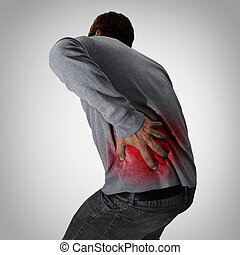 muskel smerte