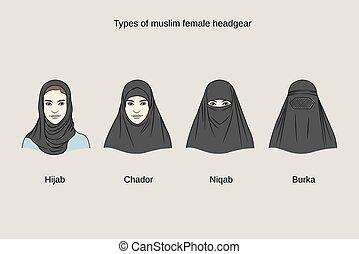 Muslim female headgear. Traditional hijab collection