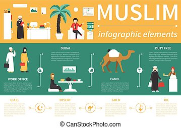 Muslim infographic flat vector illustration. Presentation Concept