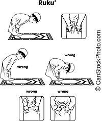 Muslim Prayer Guide Ruku Position Outline