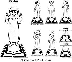 Muslim Prayer Guide Takbir Position Outline