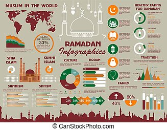 Muslim religion and Ramadan infographics design