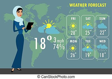 Muslim woman TV weather reporter at work
