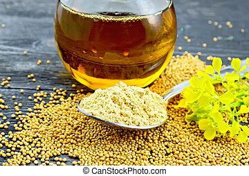 Mustard powder in spoon with oil on black board