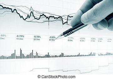 mutatóujj, dinamika, részvény