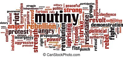 Mutiny word cloud concept. Vector illustration