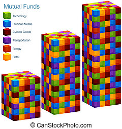 Mutual Fund Bar Chart - An image of a 3d mutual fund bar...