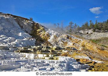 muy conocido, calcareous, formaciones