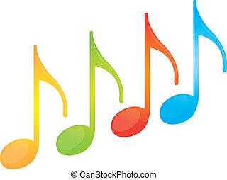 muzieknota