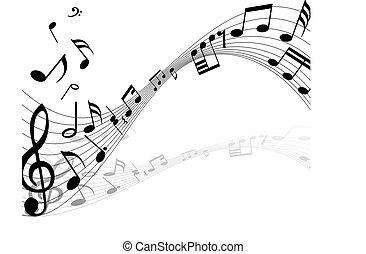 muzikaal personeel, thema