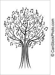 muzyka, drzewo