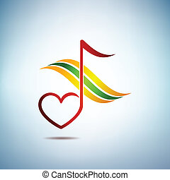 muzyka, harmonia