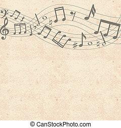muzyka notatnik, brzeg