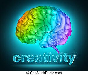 myśl, twórczy