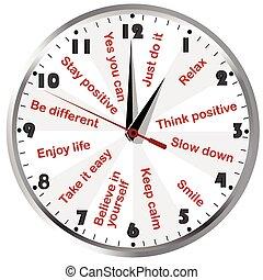 myślenie, dodatni, motivational, wiadomości, zegar