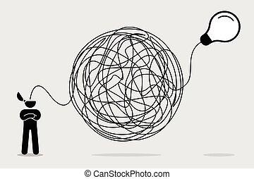 myślenie, idea, badawczy, chaotyczny, przez, way., skomplikowany, człowiek