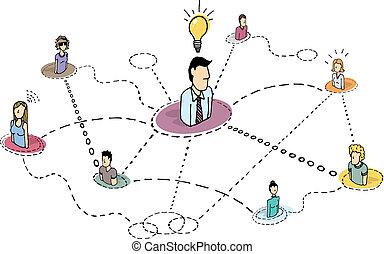 myślenie, idea, /, twórczy, proces, teamwork, brainstorming, albo